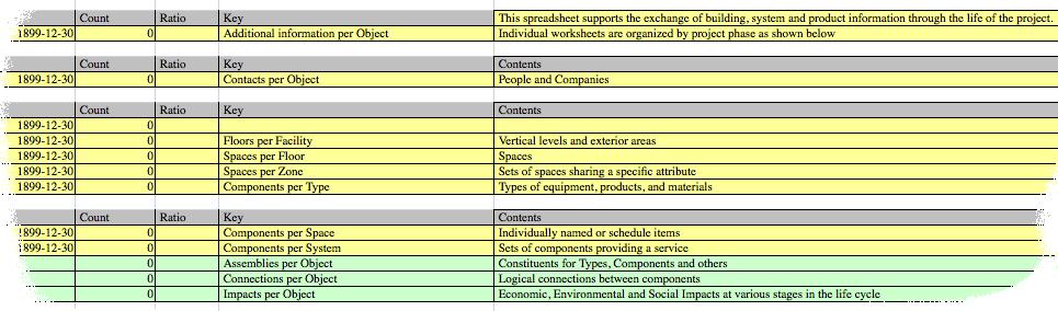 Example d'un fichier COBie