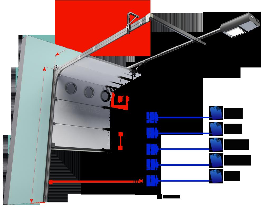 anatomie d'un objet BIM paramétrique